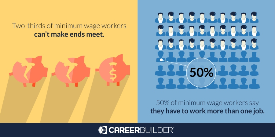 careerbuilder-original-2499.png
